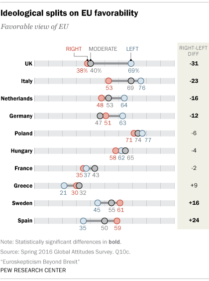 Brexit-EU-Favorability-WEB-version-1