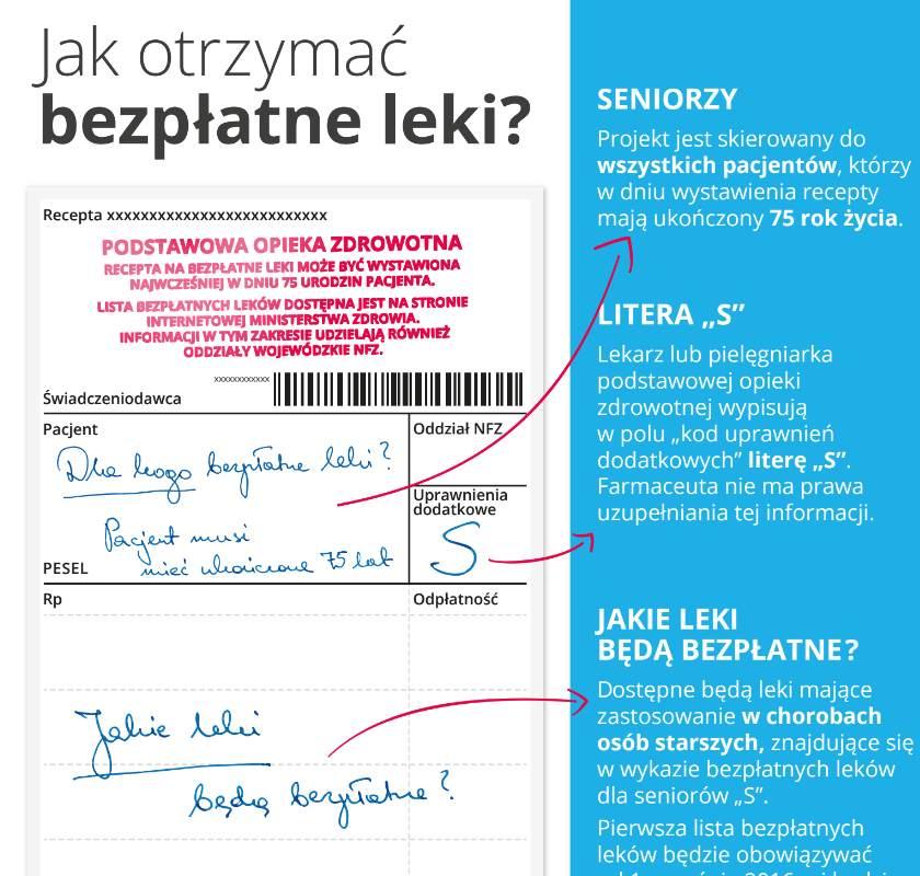 leki1aac